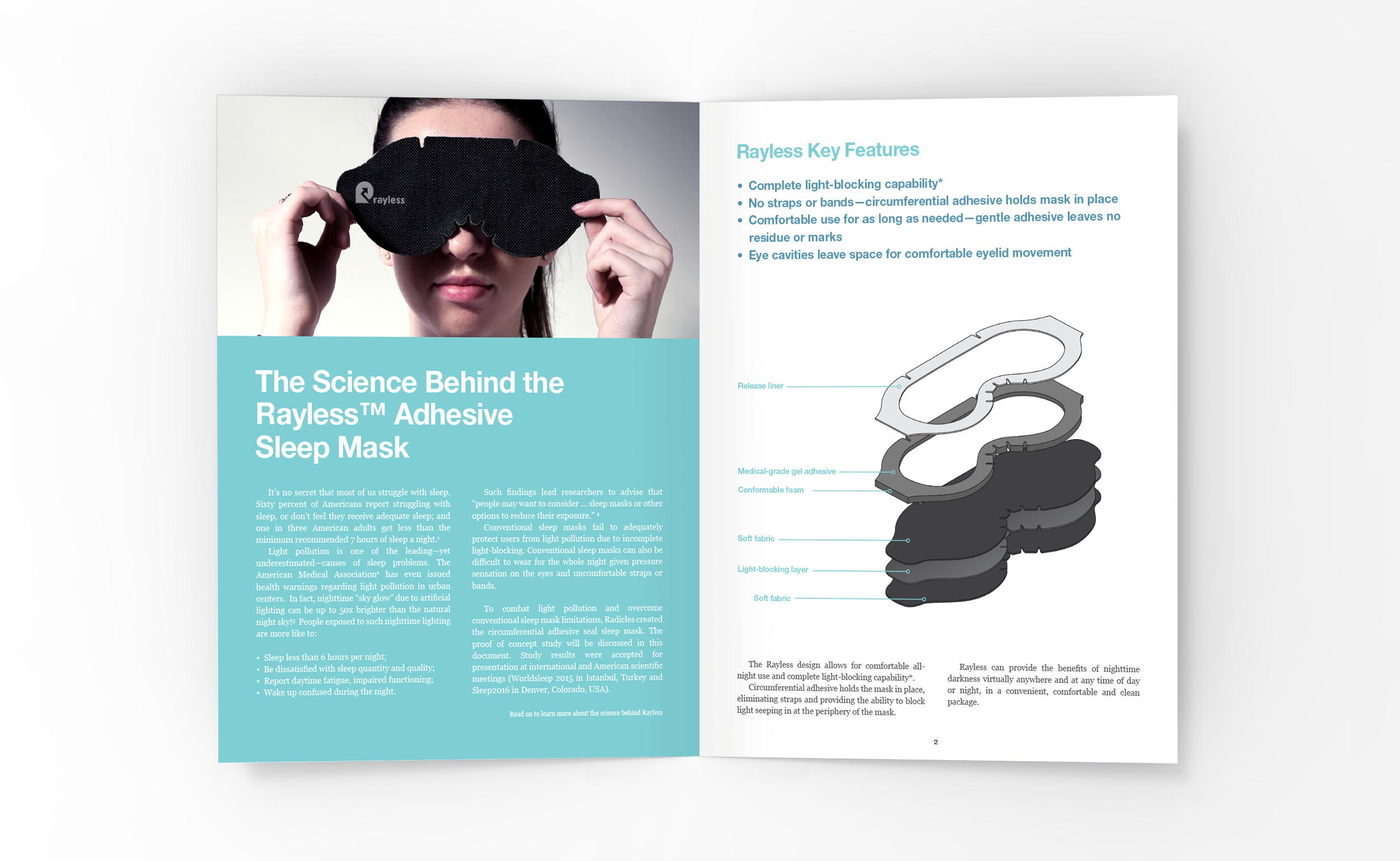 Rayless Adhesive Sleep Mask